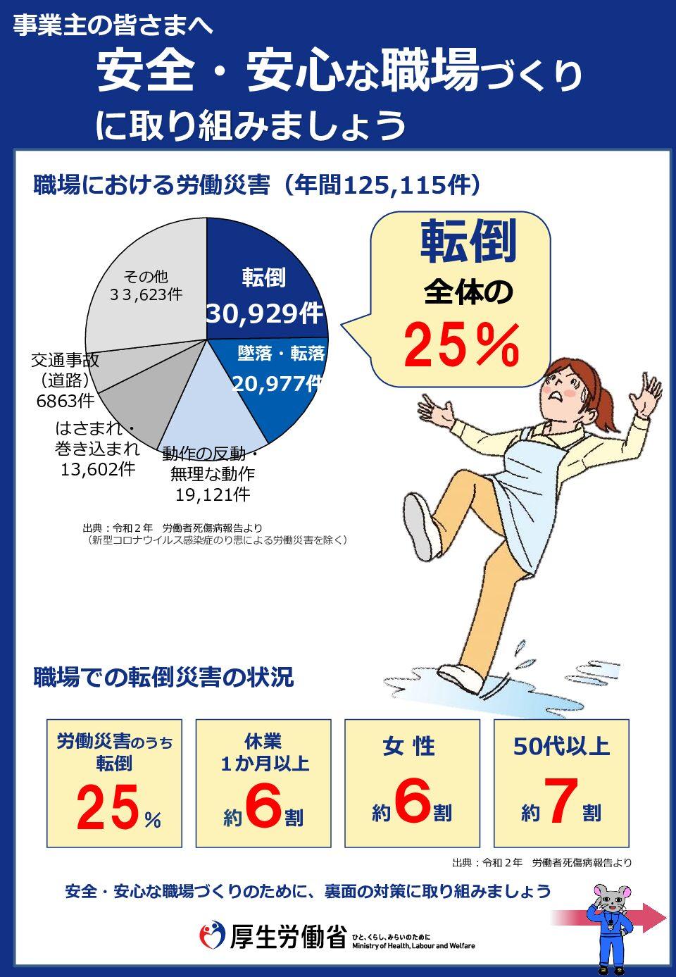 【10月の安全衛生メモ】10月10日は「転倒予防の日」~転倒による労働災害を予防しましょう~